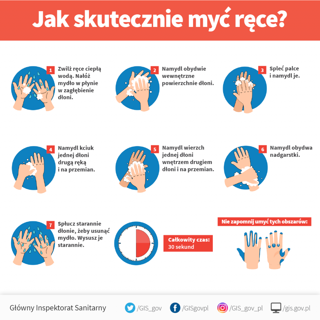 Instrukcja jak myć ręce